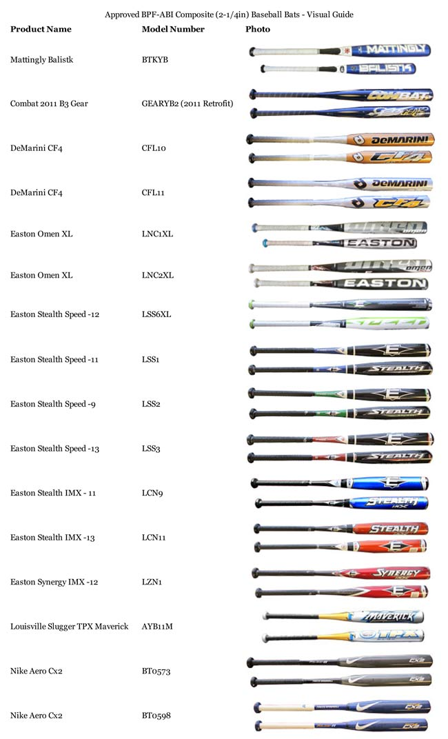 Legal Little League Composite Bats