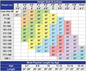 Softball Bat Chart