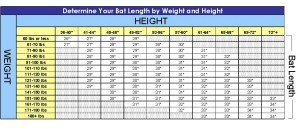 Easton Bat Sizing Chart